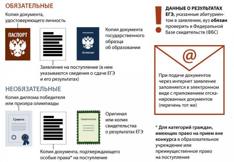 Белгородский государственный технологический университет им В. Г. Шухова