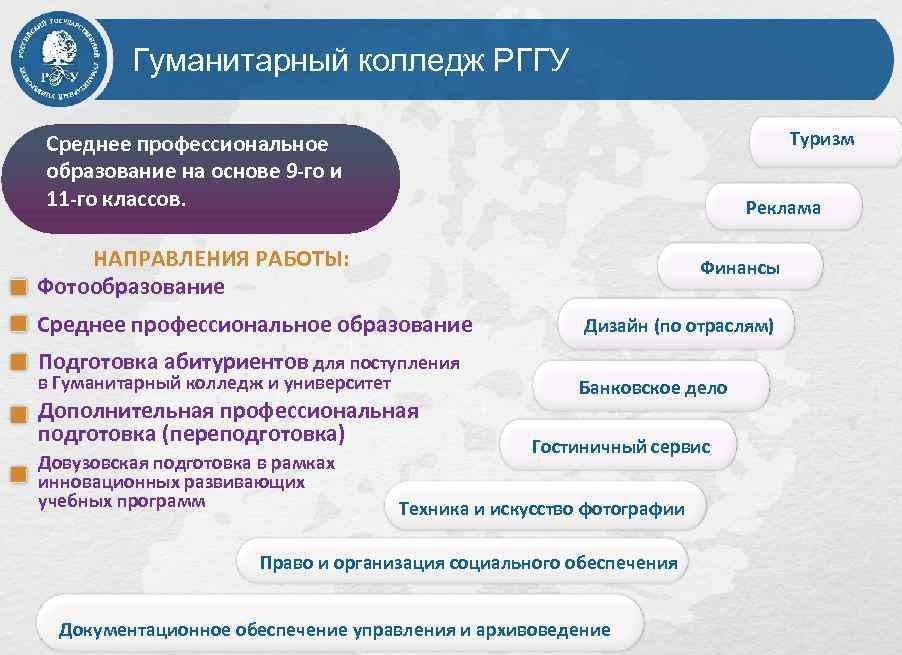 РГГУ: образование, факультеты и специальности, адрес в Москве