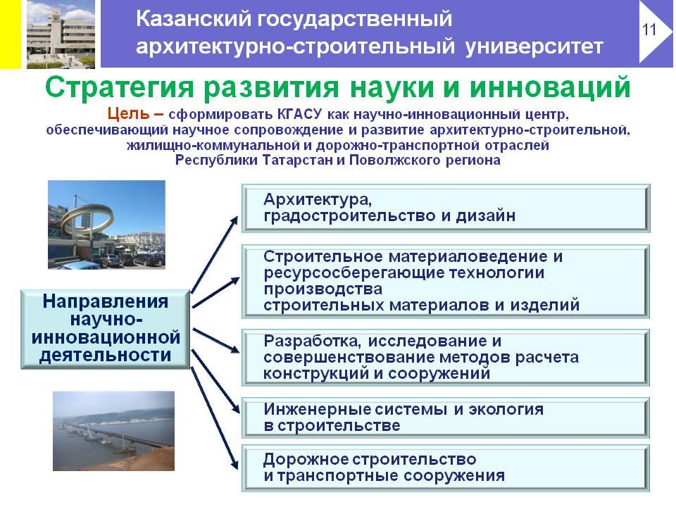 Вузы Казани: рейтинг государственных ВУЗов, условия поступления
